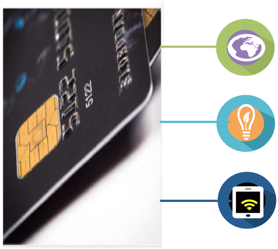 one debit has been a provider in the international prepaid card business for more than a decade over the years working with multiple banking partners and - International Prepaid Cards